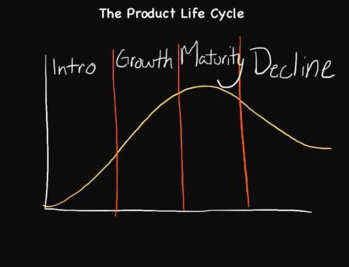 Ciclo de vida do produto: uma revisão