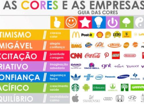 Infográfico: o poder das cores no marketing